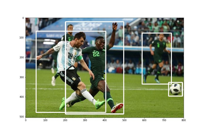 Data Augmentation For Bounding Boxes: Flipping