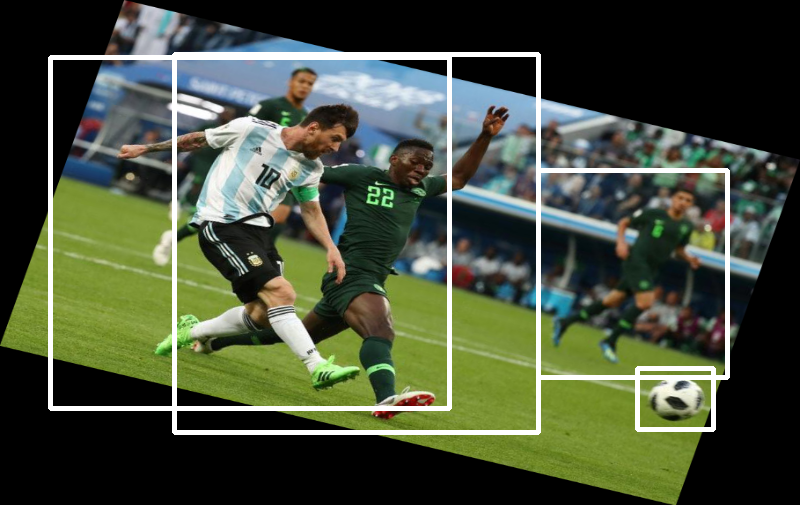 Data Augmentation for object detection: How to Rotate Bounding Boxes