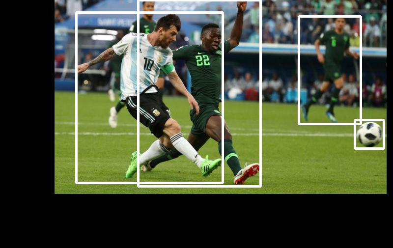 Data Augmentation For Bounding Boxes: Rethinking image