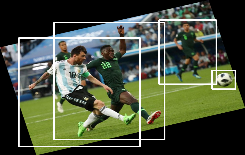 Data Augmentation For Bounding Boxes: Rethinking image transforms